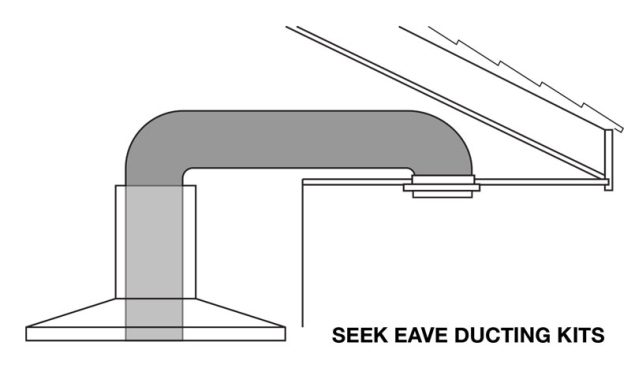 SEEK - Cheap & Affordable Kitchen Range Hood Ducting Kit For Extraction Under An Eave